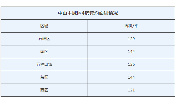 https://zhuxinjia.oss-accelerate.aliyuncs.com/file%2Fimage%2F255b60a182404370d0becc1e024b01a9.png?Expires=1200001631532490&OSSAccessKeyId=LTAI5tH68PCsyDHMYoDQcXVH&Signature=78r1rSY8P1yNfLjtSv%2BiRbd20vs%3D&x-oss-process=image