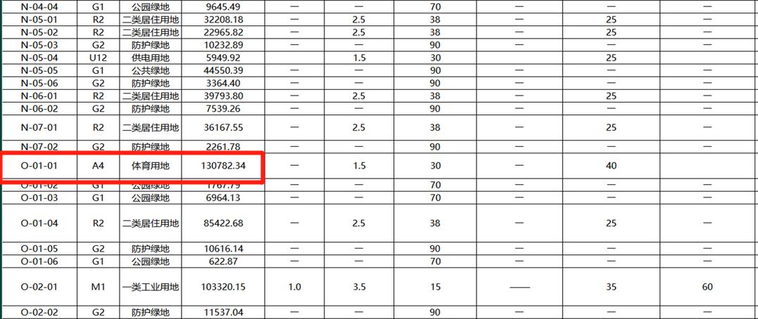 https://zhuxinjia.oss-accelerate.aliyuncs.com/file%2Fimage%2F2ae2bf3b13c09b66fab1e3789303c2a6.png?Expires=1200001633925313&OSSAccessKeyId=LTAI5tH68PCsyDHMYoDQcXVH&Signature=hZhXigh%2BHeu0ZpuZqNr1nhzx5dE%3D&x-oss-process=image