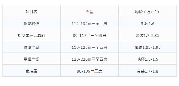 https://zhuxinjia.oss-accelerate.aliyuncs.com/file%2Fimage%2F5387fe78306c8e6a8b9dd4ba52b89a22.png?Expires=1200001633925348&OSSAccessKeyId=LTAI5tH68PCsyDHMYoDQcXVH&Signature=GWpy94%2FW6R4eWWoqsSH6%2Fzx7OYo%3D&x-oss-process=image