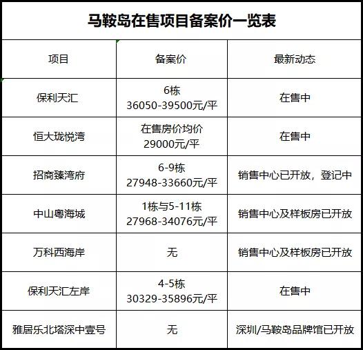 https://zhuxinjia.oss-accelerate.aliyuncs.com/file%2Fimage%2Ff20c3aa58f01d92de030c5245a1a1a0b.png?Expires=1200001631679261&OSSAccessKeyId=LTAI5tH68PCsyDHMYoDQcXVH&Signature=4xTufs4KO2HHrPxqcEXqKtS9GYQ%3D&x-oss-process=image